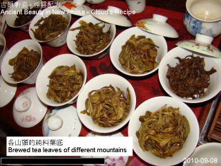 acidity of different samples of tea leaves
